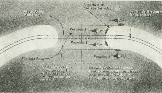 ilustracion-tierra-hueca